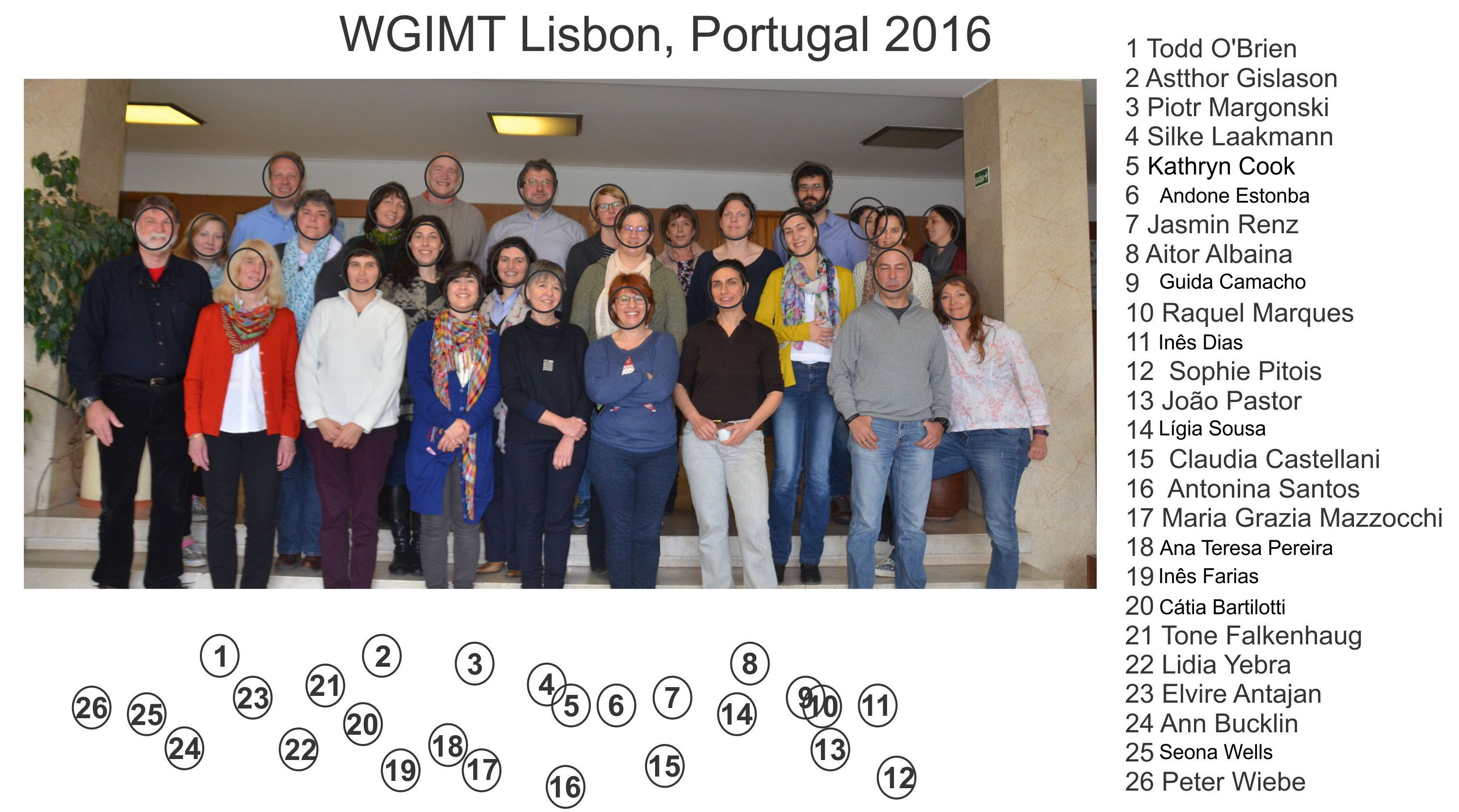 wgimt 2016 portugal with names